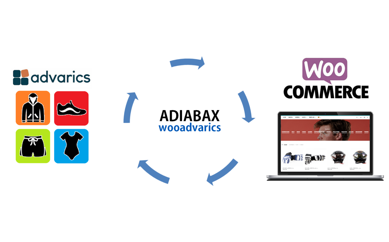 Advarics Woocommerce Schnittstelle